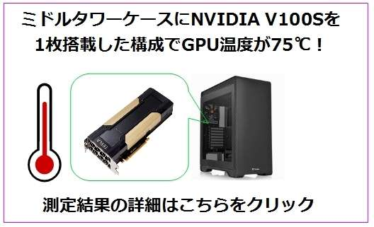 GPU温度の測定結果の詳細はこちら